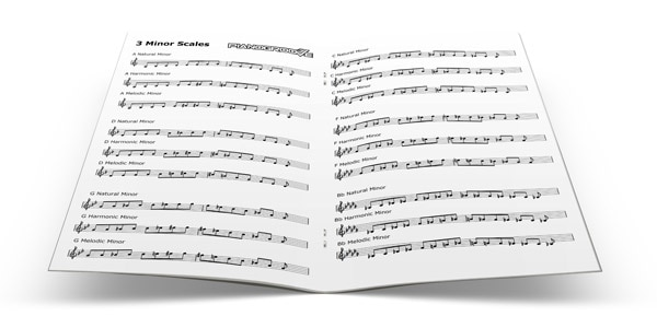 graphic about Printable Piano Scales referred to as Little Scales for Jazz Piano